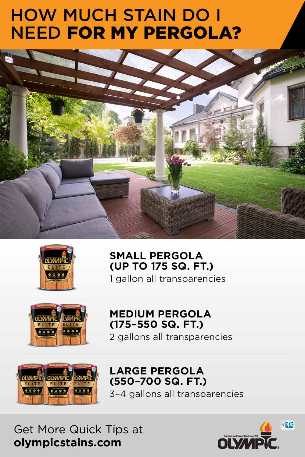 How Much Stain Do I Need For My Pergola